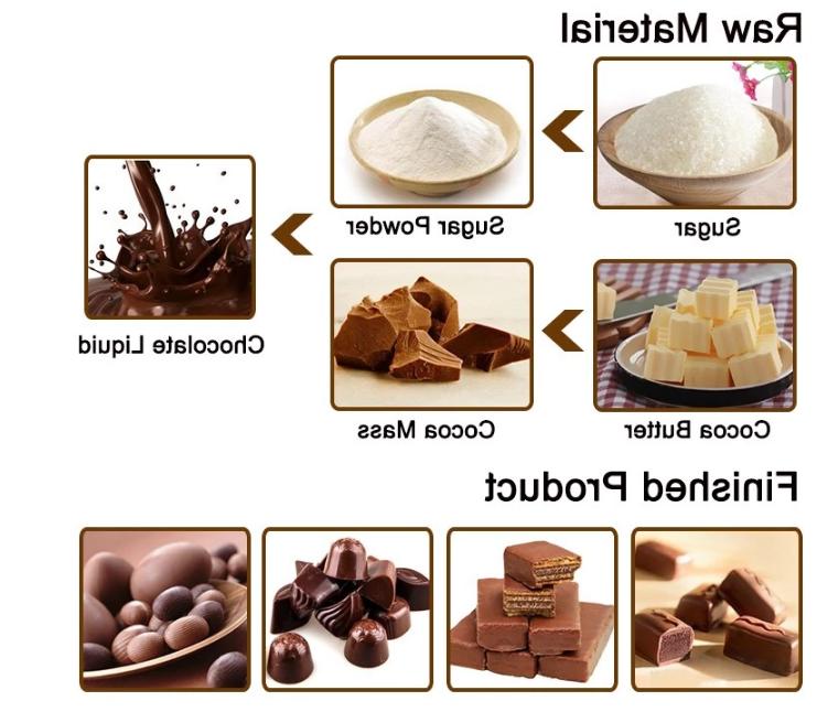 C'est quoi cacao amer ?